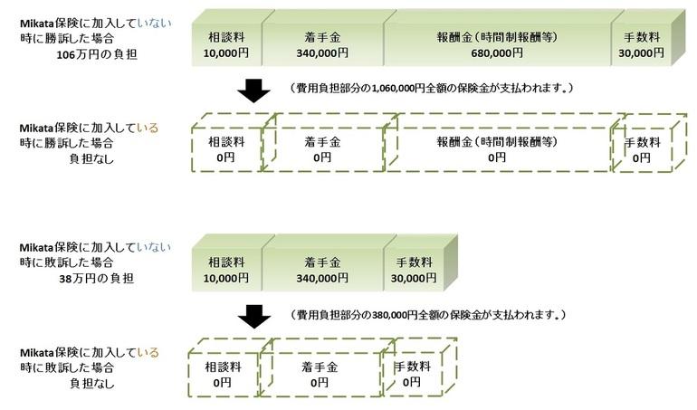 保険金グラフ.jpg